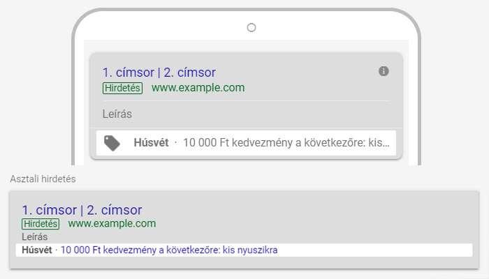 9f49240383 Promóciós hirdetésbővítmény a Google Adwords hirdetési rendszerben